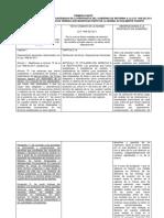OBSERVACIÓN | Obserrvaciones al Proyecto de Ley gobierno restitución de tierras