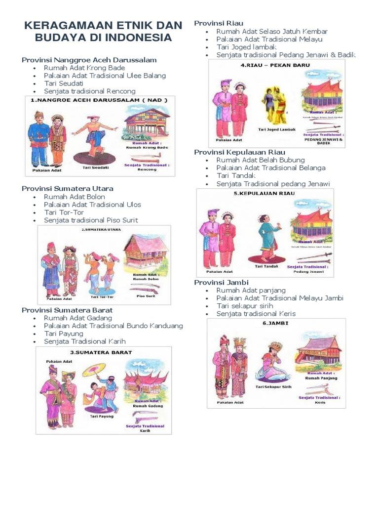Gambar Pakaian Adat Dan Rumah Adat Kalimantan Utara