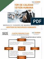 Modulo 2. Cuadro de Mando Auditor Gestion Humana