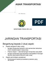 152371880 PPT4 Hubungan Transportasi Dengan Tata Ruang Ppt