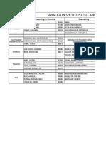 ABM Club Shortlisted Candidates