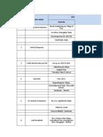 List of Customers - Chennai