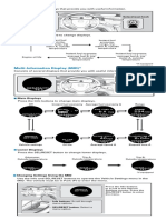 2015 CR-V Information Display
