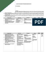 C3 Silabus Akuntansi Perush Manufaktur SMK