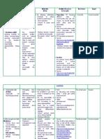 smart plan 2017 - 2018 edit