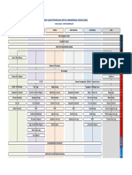 Hirarki Detail Engineering Design (DED)