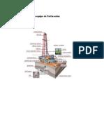 Equipo de perforación-Componentes básicos