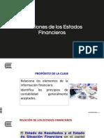 Sesión 19 y 20 -Relaciones Estados Financieros