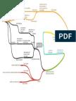 les institutions de la démocratiepdf.pdf
