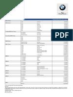 170701_BMW Models Range Price List