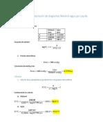 Cálculos Para La Elaboración de Diagramas Metanol