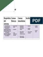 Matriz de causalidad.docx