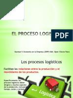 PROCESOS LOGISTICOS1