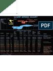 Warp Speed Chart U.S.S. Enterprise NCC-1701-D