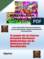 Exposicion de El Papel de La Fuerza Armada Nacional Bolivariana
