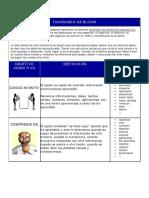 4.- taxonomia de Bloom.pdf