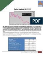 Market Update 020710