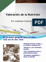 Valoración de la Nutrición