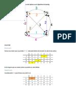 Ejemplo Algoritmo de Dantzing