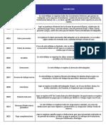Listado de infotipos usados en SAP.xls
