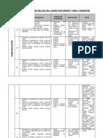 Informe Del Dia Del Logro Consolidado 2014