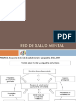 Red de Salud Mental en chile