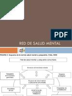 Red de Salud Mental en chile