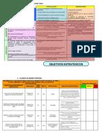 CONSTRUCCIÓN DE LA MATRIZ FODA.docx