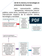 Apropiación Social de La Ciencia y La Tecnología en El Departamento de Casanare.