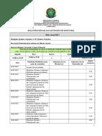 Relatório Monitoria Maio