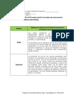 Actividad I - Realizar Cuadro Comparativo Tic en El Proceso de Enseñanza - Fior Martinez