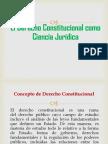 Derecho Constitucional General Uno