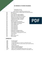 Lista de Codigos g y m Mas Utilizados