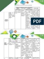 Anexo Guia Desarrollo de Matriz Fase II - Matriz Fase III