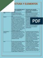 CastilloPech Pedro M5S3 Estructura y Elementos