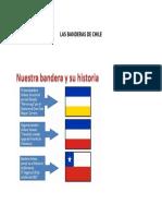 Las Banderas de Chile