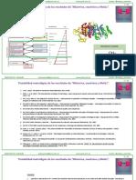 Trazabilidad Metrológica de Los Resultados de Albúmina Creatinina HbA1c