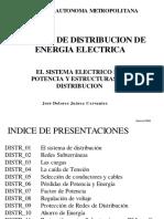 239669470-DISTR-01.pdf