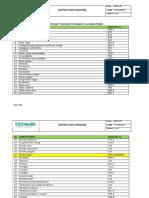 PRD F 008 Daftar Diagnosa