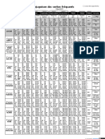 sous-main_conjugaison.pdf