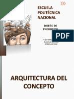 Diseño de Productos-Arquitectura Del Producto