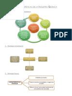 Características-de-la-Industria-Química.docx
