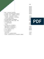 核決權限表