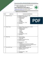 7.1.3.4 Persyaratan Kompetensi Petugas, Pola Ketenagaan, Dan Kesesuaian Terhadap Persyaratan Kompetensi Dan Pola Ketenagaan, Pelatihan Yang Di Ikuti
