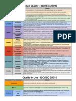 ISO 25010 - Quality Model.pdf