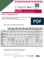 Ligne SNCF Tours-Vendome-chateaudun-Paris Austerlitz le 21.09.2017