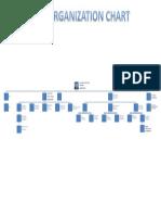 HSE Organization Chart