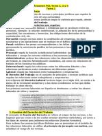 Resumen FOL Tema 1, 2 y 3