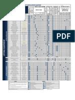 Lifting equipment legislation matrix.pdf