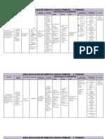 Plan de Area Informatica Version 28-10-2016 Completo